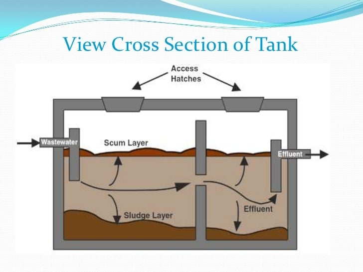 how does my septic tank work